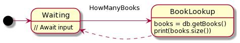 Book Bot State Machine